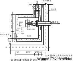 截油排水器安装