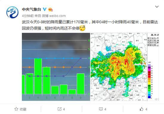 实时滚动更新:武汉中心城区交通全面瘫痪