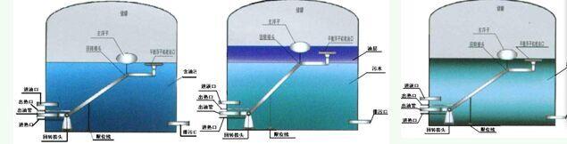 浮动收油装置.jpg